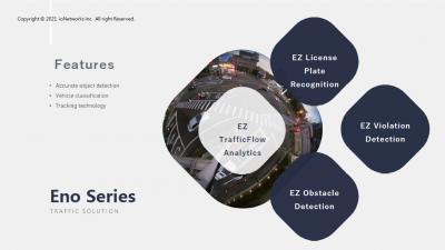 Smart Traffic Solutions- Eno Series