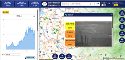 Permanent Pollution Source Report & Smart Environment Monitor System