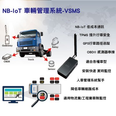 NB-IoT vehicle safety management system