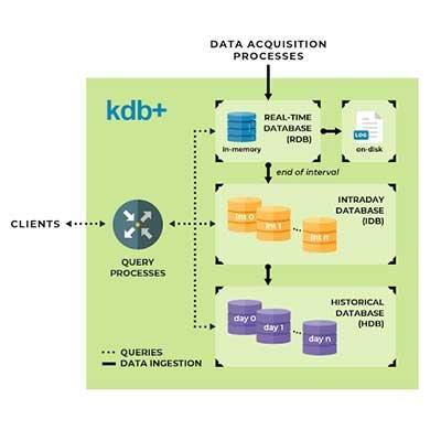 Kx for Sensors