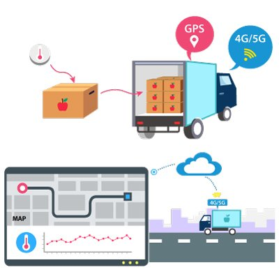 AptBee Cold Chain Monitoring and Tracking