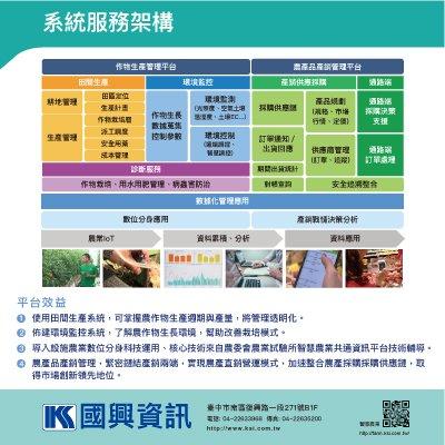 Agricultural Digital Services