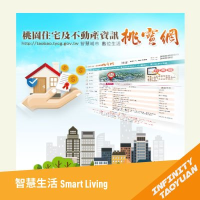 Taoyuan Real Estate Information website