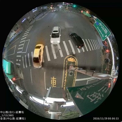 Taoyuan Skynet Surveillance System