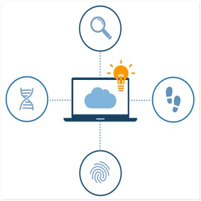 Forensic Information Management Platform
