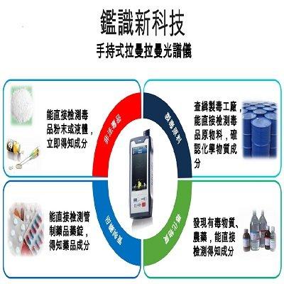 New Technology– Portable Raman Spectroscopy