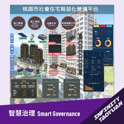 Intelligent Social Housing Operating Platform