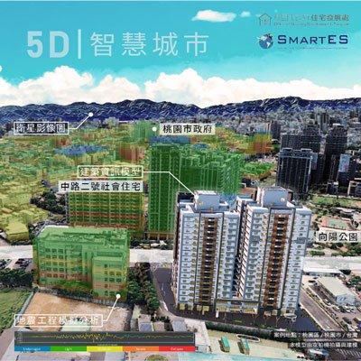 The Application of BIM on The Taoyuan Social Housing