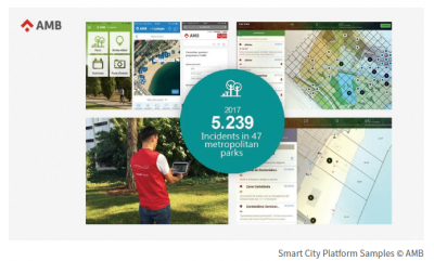 Smart City platform - Metropolitan Area of Barcelona, Spain