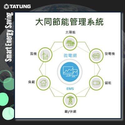 Tatung Campus Energy-Saving Management System