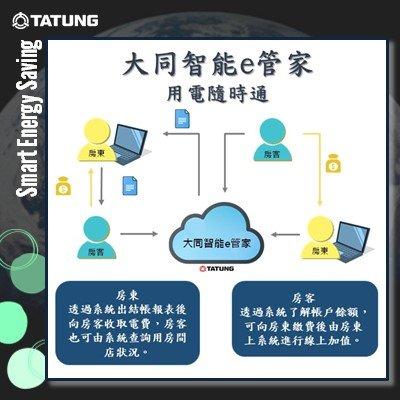 Tatung AMI System