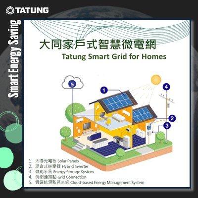 Household Energy Storage