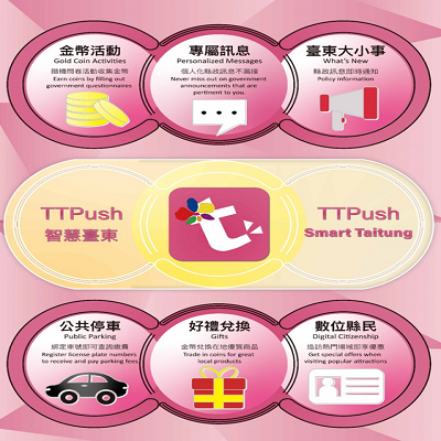"TTPush ""nudge"" government- Cloud Promoting Platform"