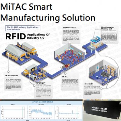 MiTAC RFID/AI Smart Manufacturing Solution