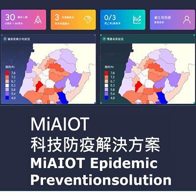 MiAIOT Epidemic Prevention solution