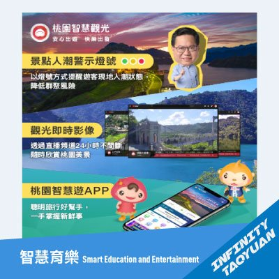 Taoyuan's smart tourism -- Crowd warning signals for attractions in Taoyuan, innovative application of the Taoyuan Smart Tour App