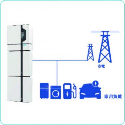 Genius small energy storage system