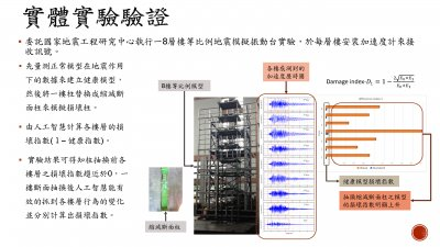 Structure Identification System
