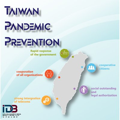 Taiwan Pandemic Prevention Solution